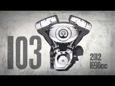 Sound Harley-Davidson 103 - 2012