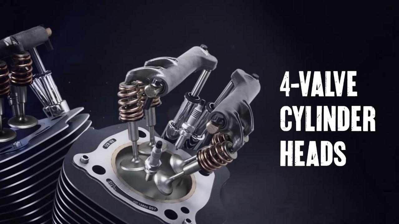 Harley-Davidson All-New Milwaukee-Eight™ Engine - Power